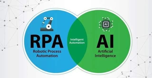 从2021RPA创新产业峰会看RPA+AI,IPA已成数字化转型推进利器