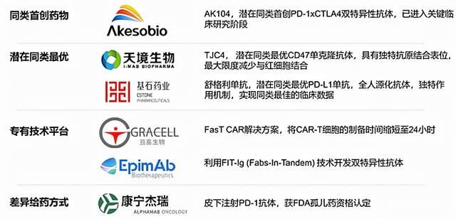 三季度全球级医药峰会连轴开场 哪些中国创新药企脱颖而出?