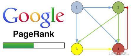 提升网站排名和搜索引擎收录量:SEO不可不知的15条必杀小技巧