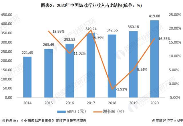 2020年全球与中国游玩走业市场近况分析