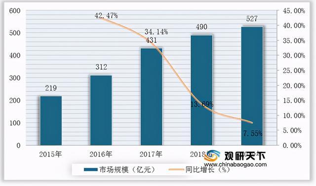 2021年中国女性向游玩市场分析通知-走业竞争格局与异日趋势钻研