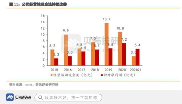 发电项现在41个,周围走业第三,三峰环境产能敏捷膨大