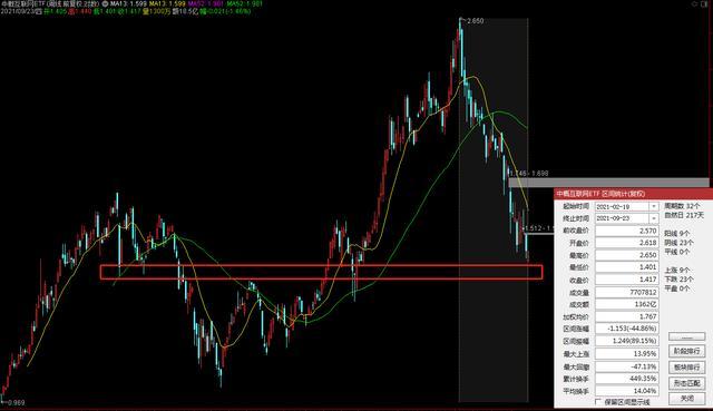 從兩個側面強化分析阿裏巴巴港股的後期走勢