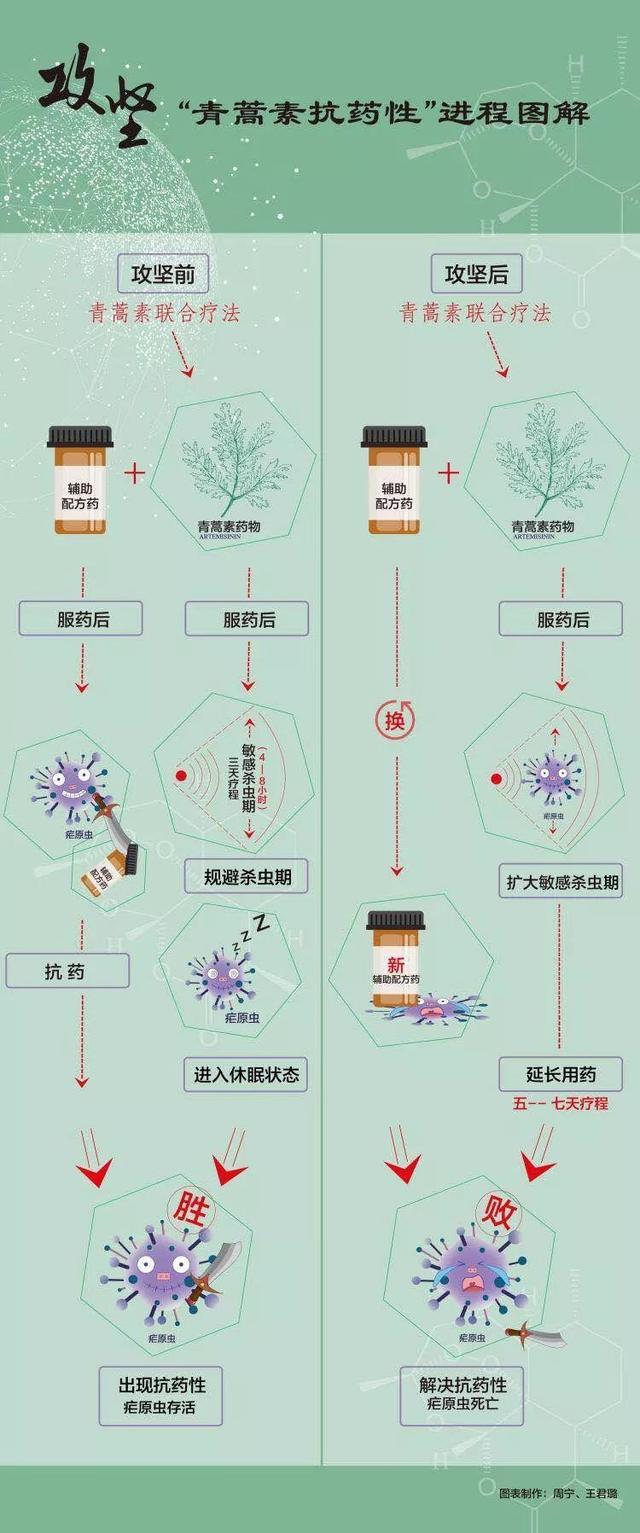 屠呦呦团队刷屏!概念股掀涨停潮,2026年或还有新药上市