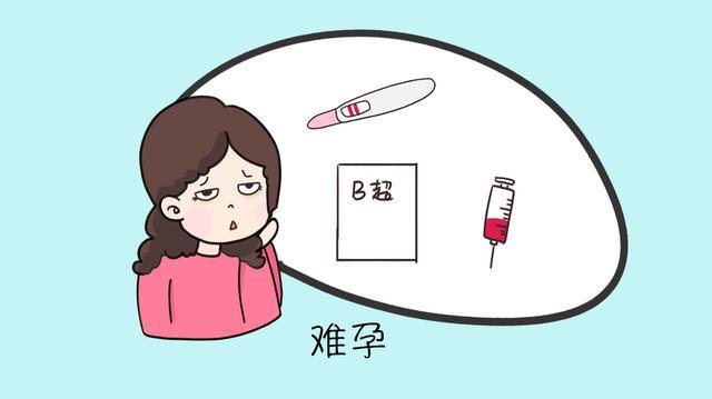 大部分不孕症和输卵管有关,自判输卵管健康度很重要,防