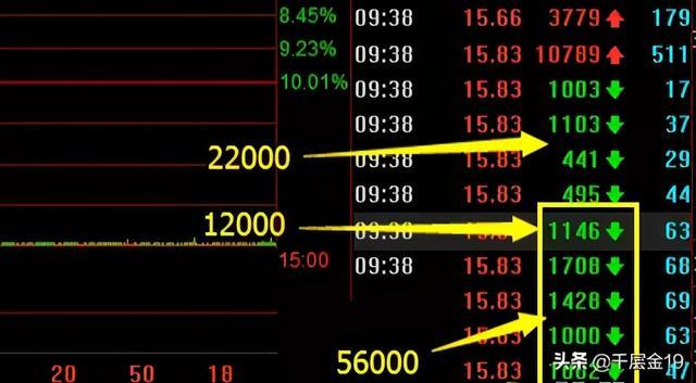 股票成交明细如何看出撤单