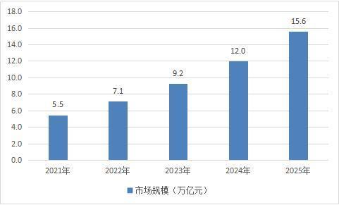 央企发力健康养老服务业 2021养老产业发外现状及前景分析