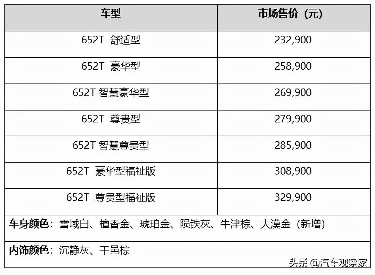 2022款别克GL8陆上公务舱上市 共推出7款车型