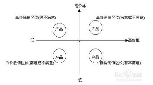直播卖货案例解析,5个步骤,6大流量入口?