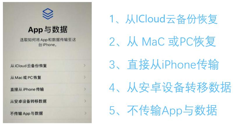 如何激活iPhone12 Pro Max,帮你解决遇到的难题