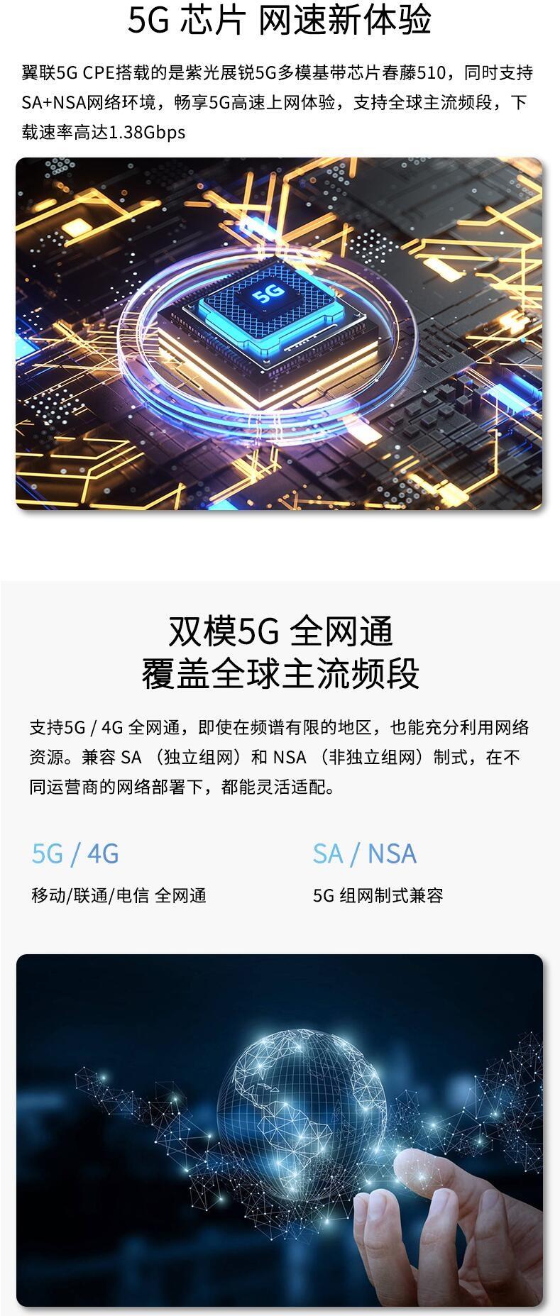 5G和Wi-Fi6合二为一 翼联5G CPE重新定义智能路由器