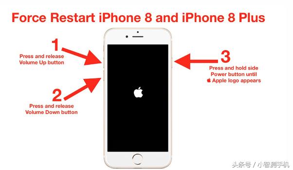 iphone7死机黑屏?不用慌,一分钟教会您如何强制关机!