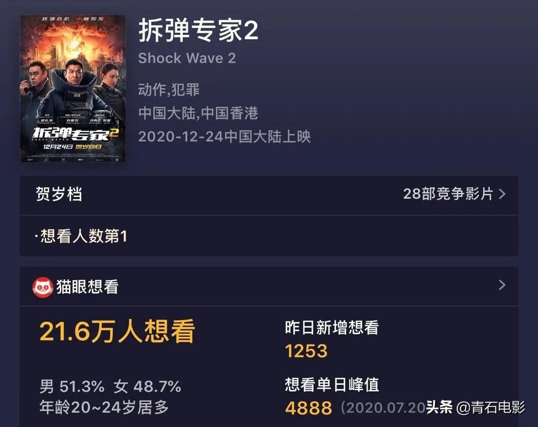 《拆弹专家2》特效震撼,刘德华刘青云为它拼命,但这可能还不够