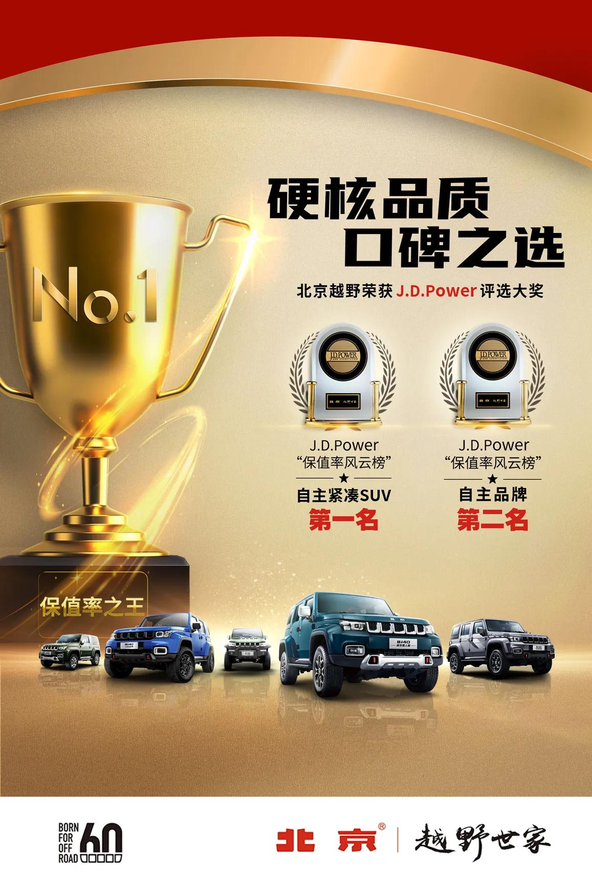 J.D. Power保值率丨BJ40夺冠自主紧凑SUV榜,用户看中了什么?