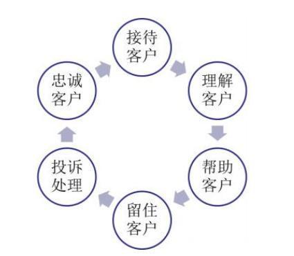 淘宝客服能学到东西吗(做淘宝客服好学吗)插图(1)