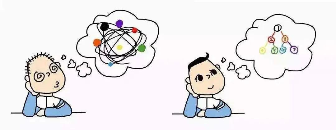 父母课堂---培养孩子的抽象思维能力