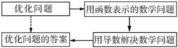 设fx在ab上连续在ab内可导(连续可导求ab)
