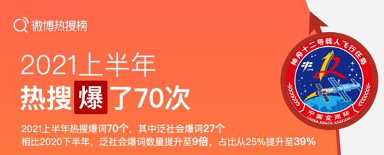 """微博热搜""""去娱乐化""""大众需要一个怎样的热搜榜?"""