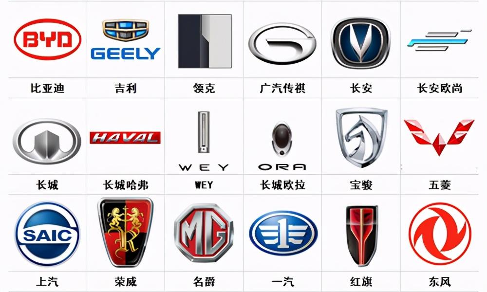 100个常见车标大全,类别分得很清晰,看看你的车属于哪一类?