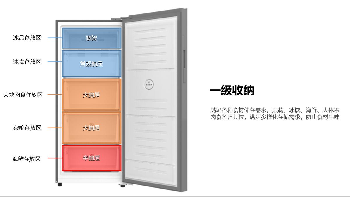 澳柯玛上市一级收纳冷柜
